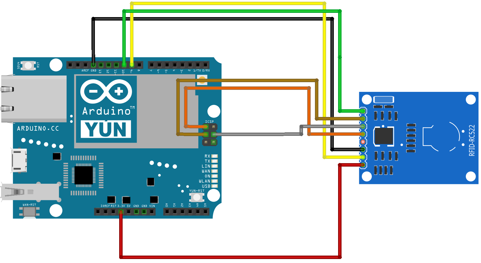 IoT Projects - Learning Templates